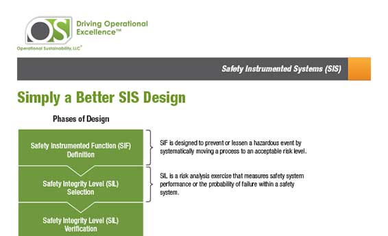 FI-safety-instrumented-systems
