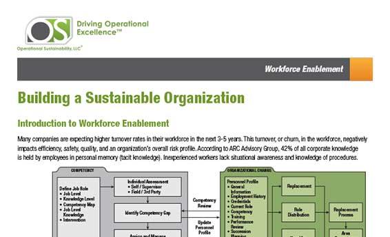 FI-workforce-enablement