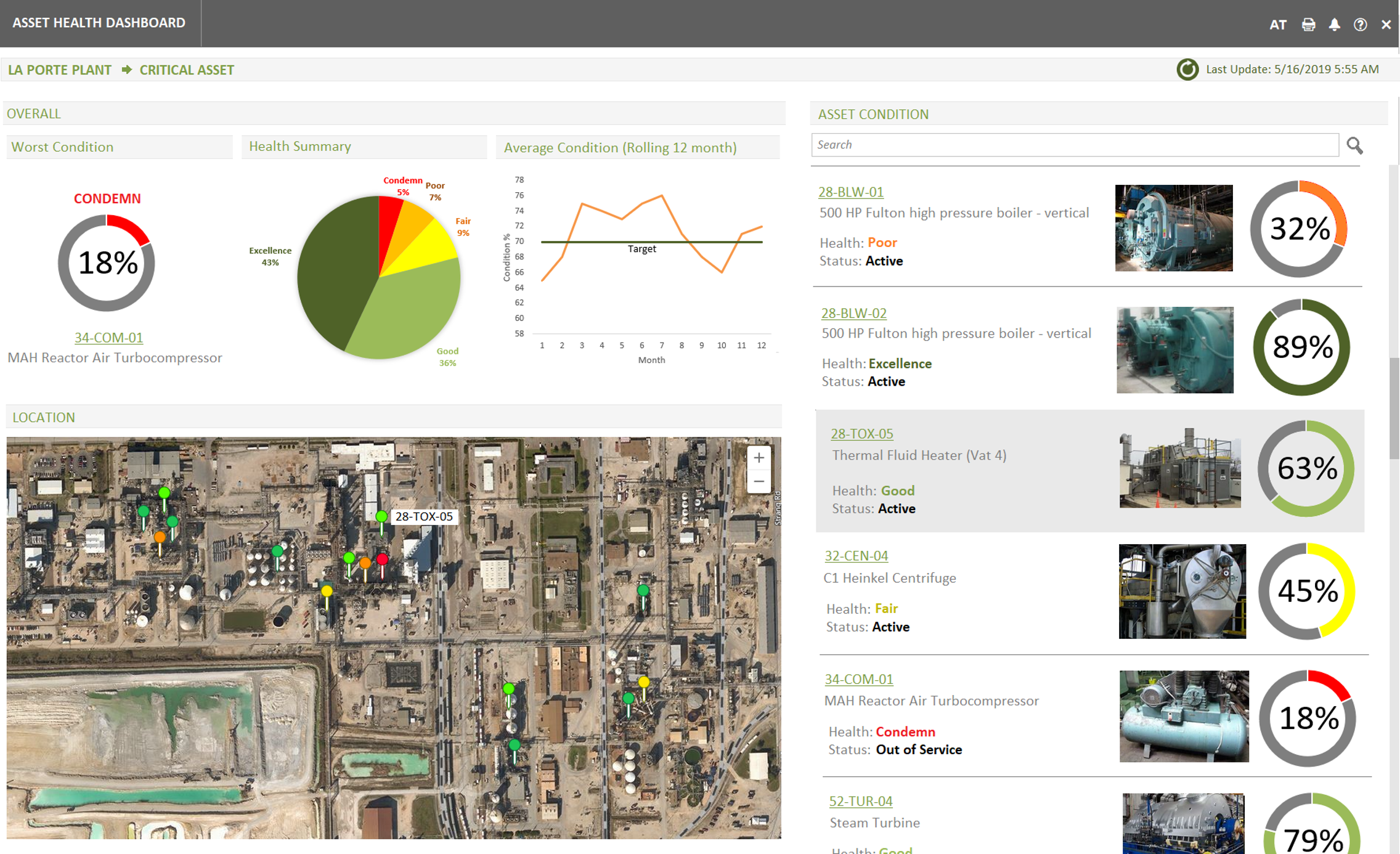 Screen shot of an Asset Health Dashboard that shows Asset Condition, Location, and Overall Summary