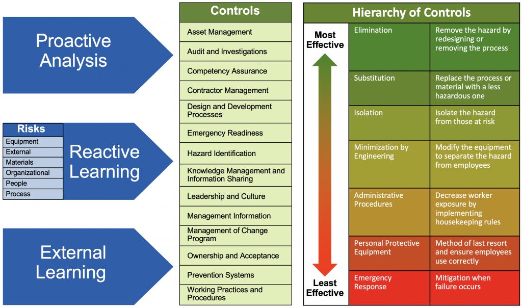 Risk Controls graphic